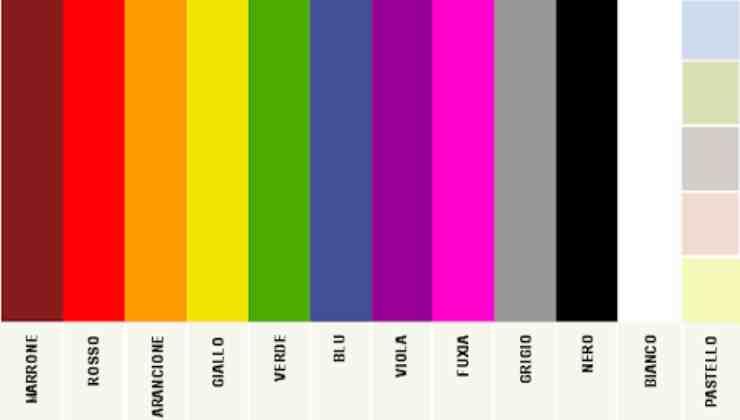 Test psicologico dei colori-Political24